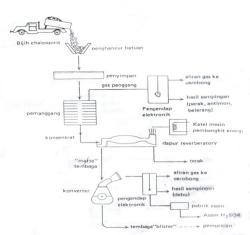 proses-pembuatan-tembaga